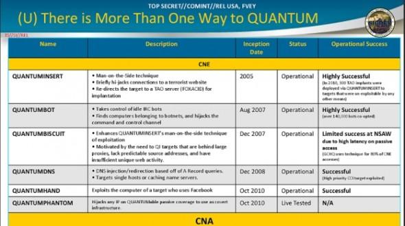quantum-program