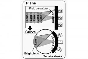 curved-camera