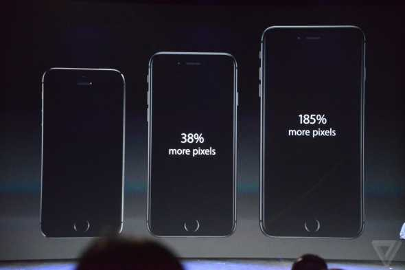 iPhone6percentage