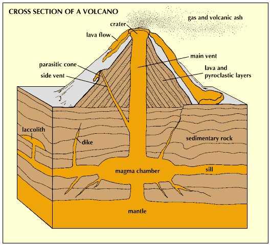 Mantle-vulkan