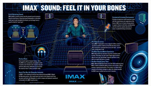IMAX.