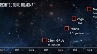 AMD_Roadmap