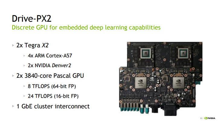 Nvidia-X2