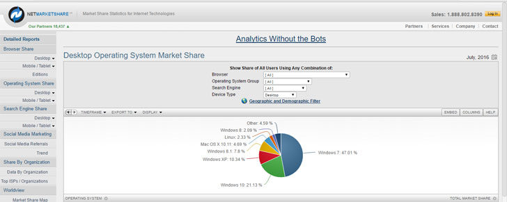 OS_market_share